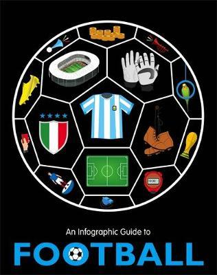 An Infographic GuidetoFootball