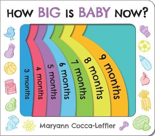 How Big isBabyNow?