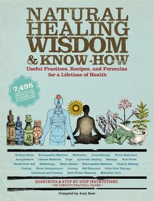 Natural Healing Wisdom &KnowHow