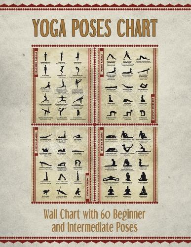 yoga poses chart chart / mini poster with 60 common hatha