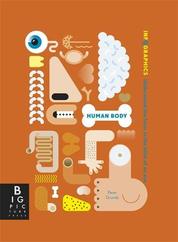 Infographics:HumanBody